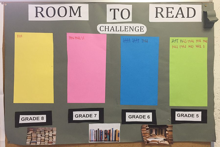 The+Room+to+Read+Club+keep+a+tally+of+the+number+of+books+each+grade+has+read.+
